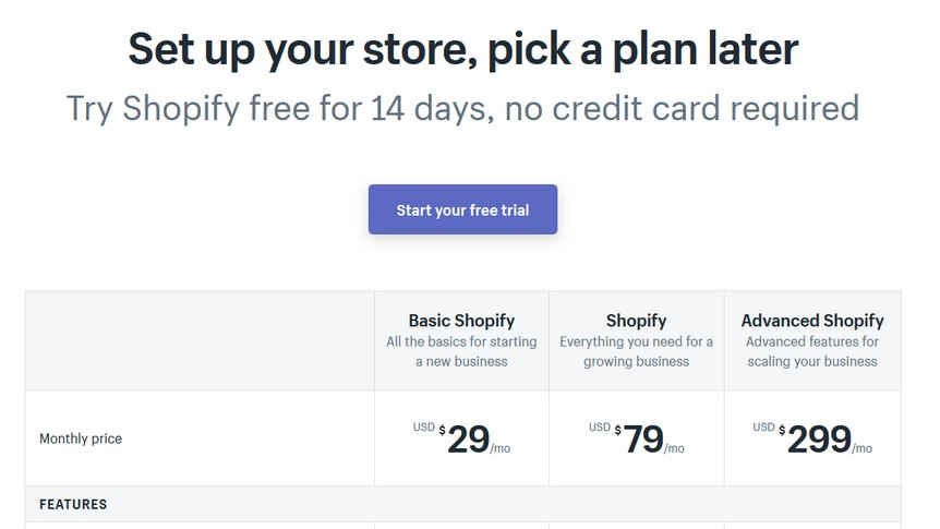 shopify cene paketa za web shop